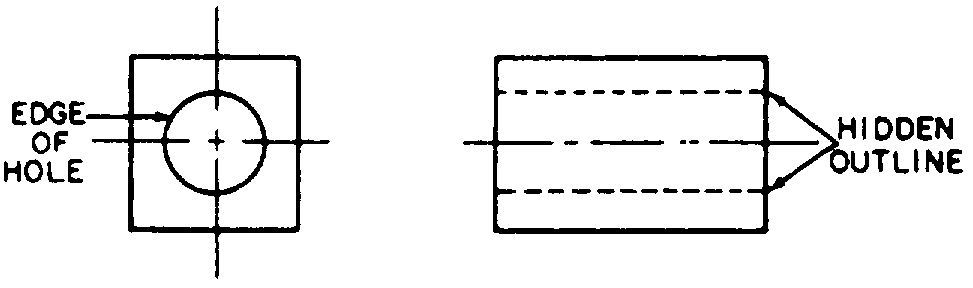 Drawing With Hidden Lines : Line conventions manufacturinget