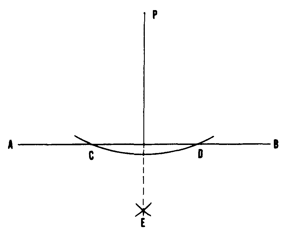 Dropping A Perpendicular From A Given Point To A Line