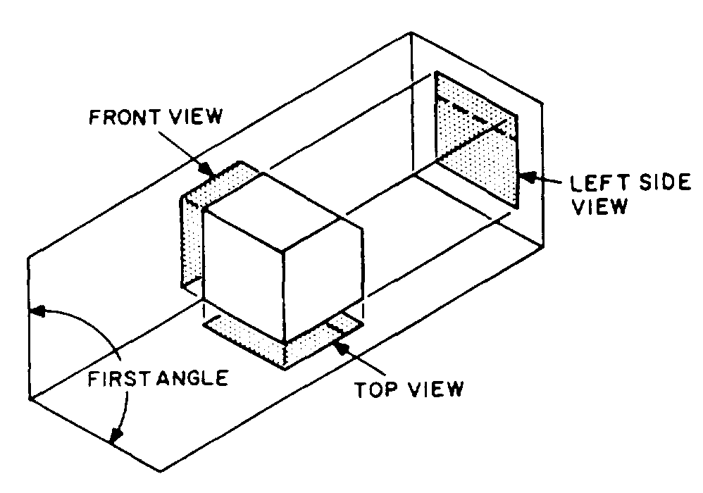 Third Angle Projection Symbol in addition Watch additionally Projection Garr8mjMCzAe4 additionally Tm in addition Intronduction To Shop Prints. on 3rd angle orthographic projection examples