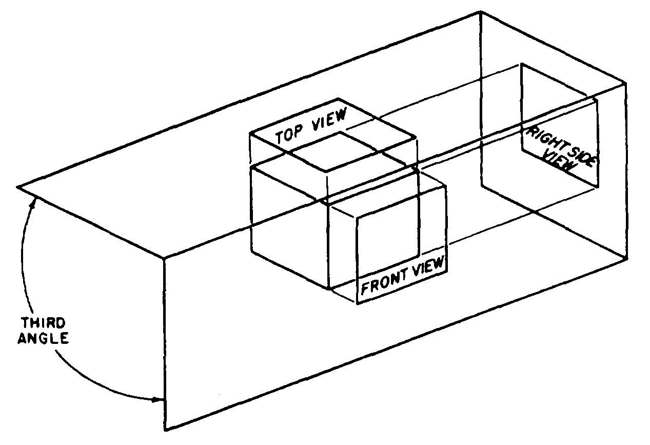 First And Third Angle Projection Manufacturingetorg