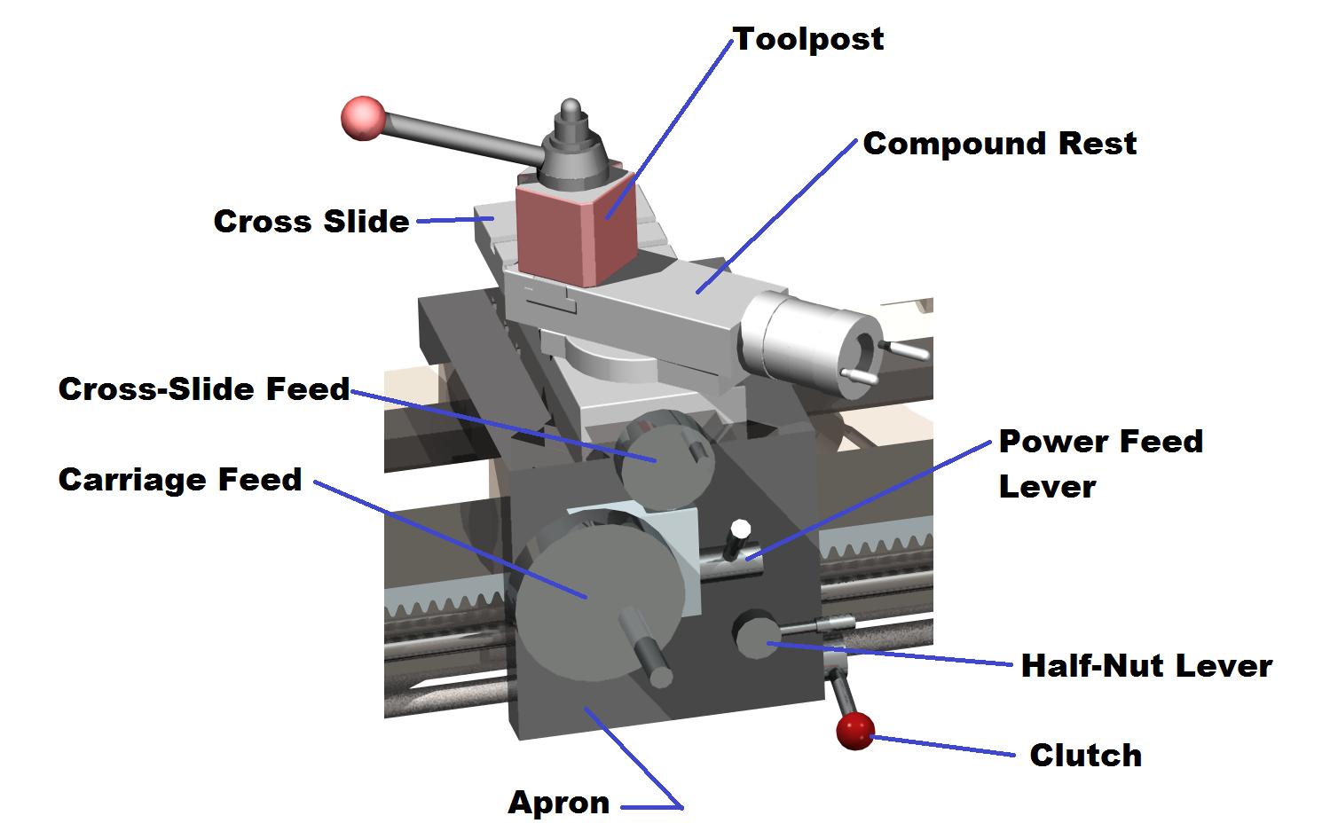 Apron Manufacturinget Org