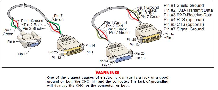 serial cable wiring diagram network wiring diagram wiring