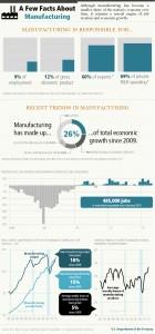 20120508_Manufacturing_FORWEB
