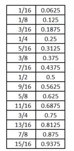 fractiondecimal