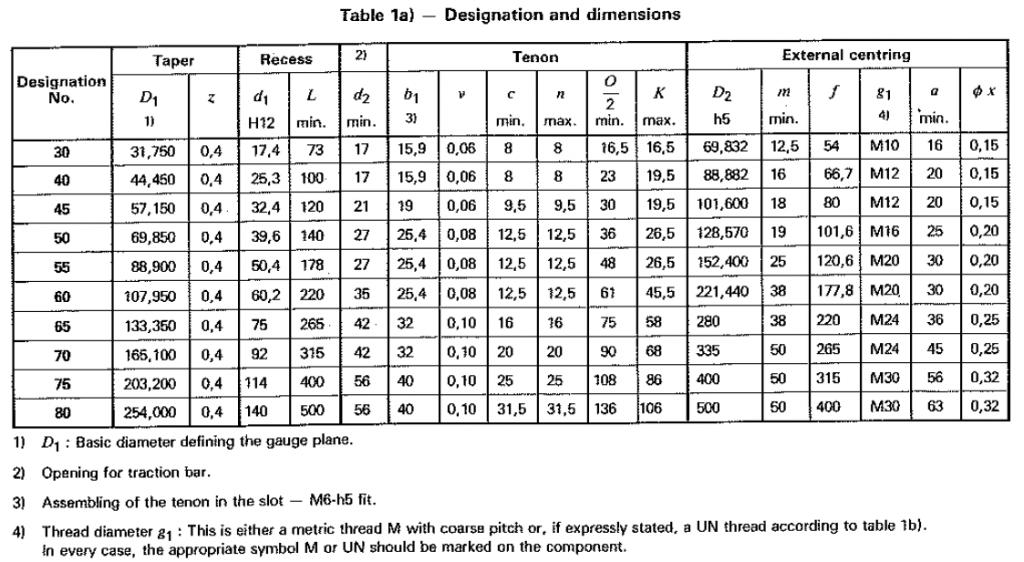 table-1a-1024x562