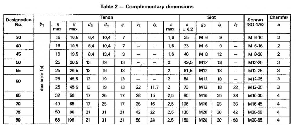table-2-1024x439